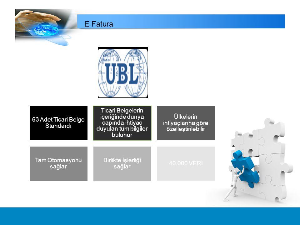 E Fatura 63 Adet Ticari Belge Standardı