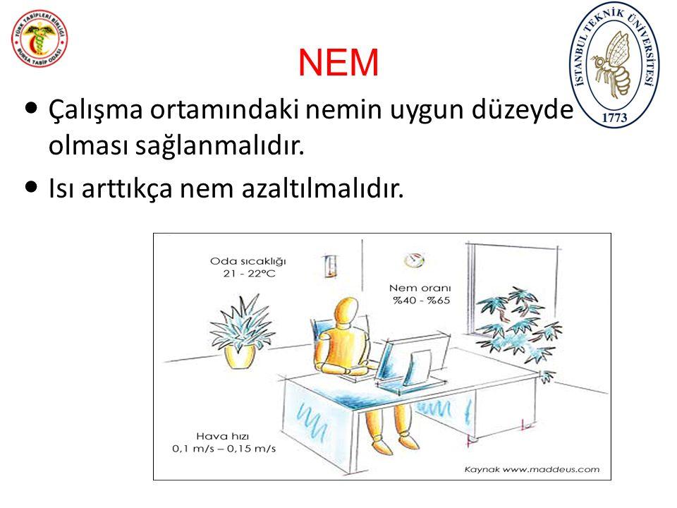 NEM Çalışma ortamındaki nemin uygun düzeyde olması sağlanmalıdır.