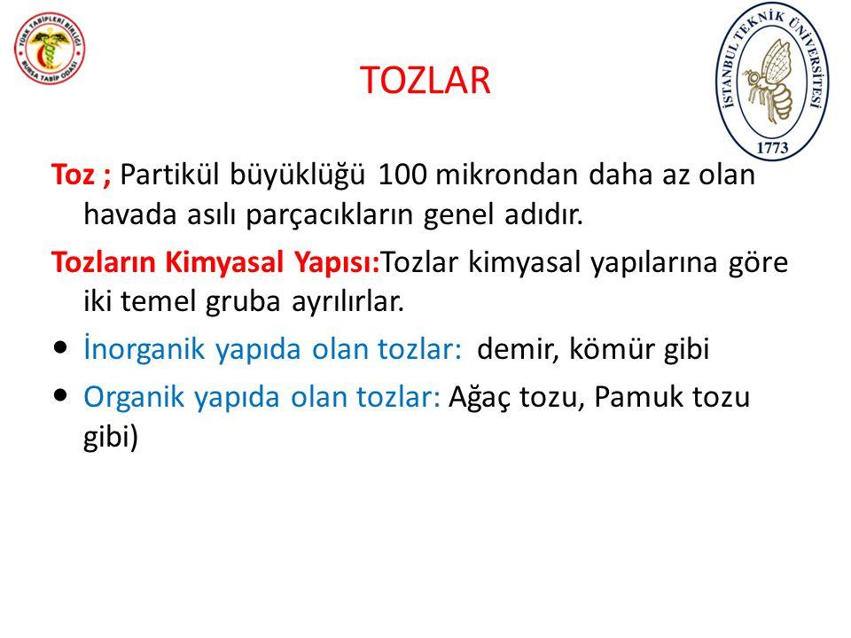 TOZLAR Toz ; Partikül büyüklüğü 100 mikrondan daha az olan havada asılı parçacıkların genel adıdır.