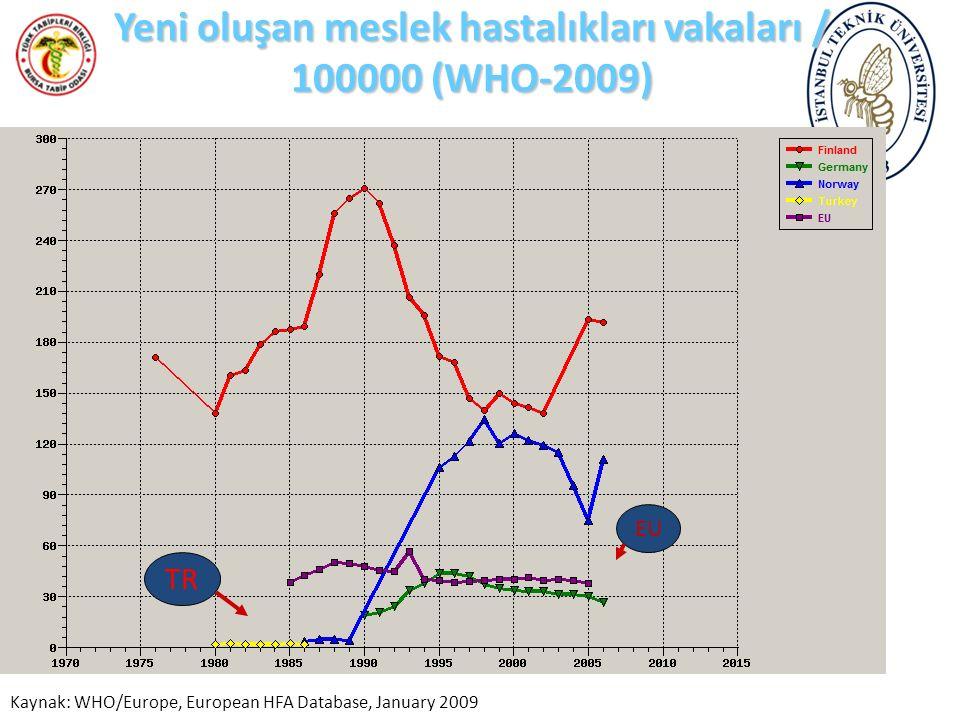 Yeni oluşan meslek hastalıkları vakaları / 100000 (WHO-2009)