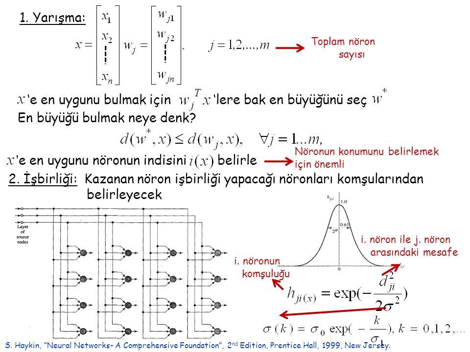 i. nöron ile j. nöron arasındaki mesafe