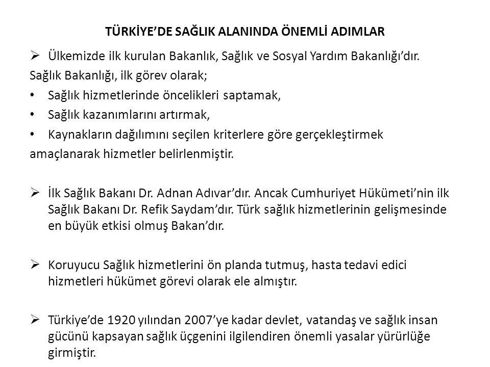 TÜRKİYE'DE SAĞLIK ALANINDA ÖNEMLİ ADIMLAR