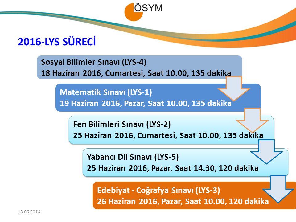 2016-LYS SÜRECİ Sosyal Bilimler Sınavı (LYS-4)