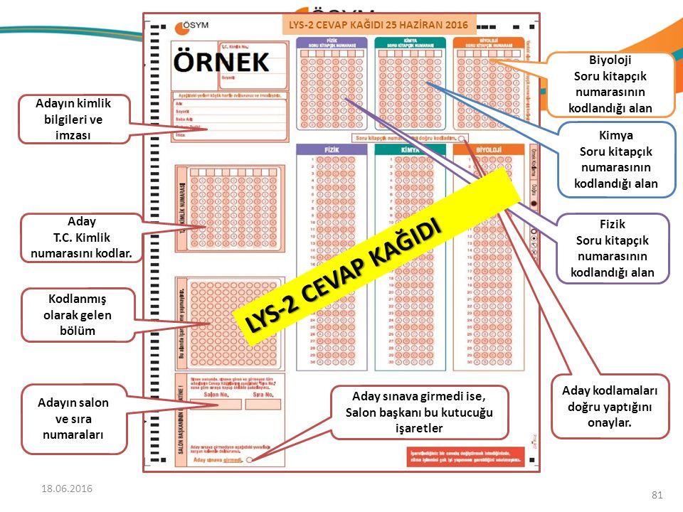 LYS-2 CEVAP KAĞIDI Biyoloji Soru kitapçık numarasının kodlandığı alan