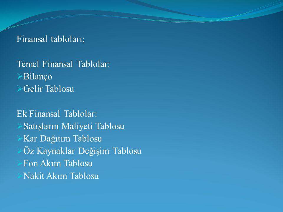 Finansal tabloları; Temel Finansal Tablolar: Bilanço. Gelir Tablosu. Ek Finansal Tablolar: Satışların Maliyeti Tablosu.