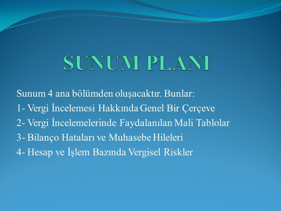 SUNUM PLANI Sunum 4 ana bölümden oluşacaktır. Bunlar: