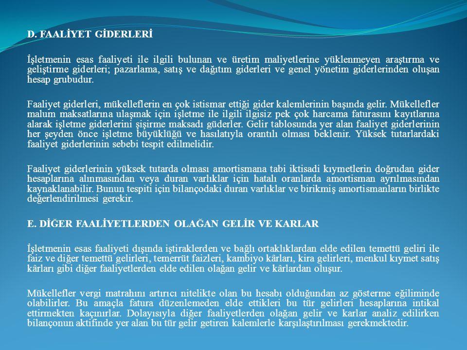 D. FAALİYET GİDERLERİ