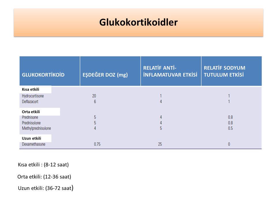 Glukokortikoidler