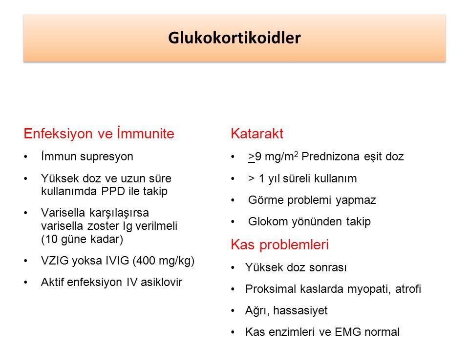 Glukokortikoidler Enfeksiyon ve İmmunite Katarakt Kas problemleri
