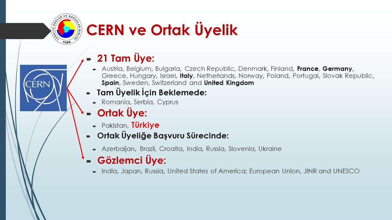CERN ve Ortak Üyelik 21 Tam Üye: Ortak Üye: Gözlemci Üye: