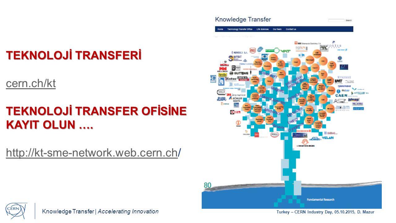 TEKNOLOJİ TRANSFERİ cern.ch/kt. TEKNOLOJİ TRANSFER OFİSİNE.