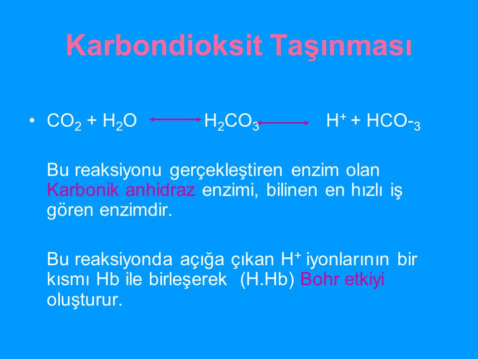 Karbondioksit Taşınması