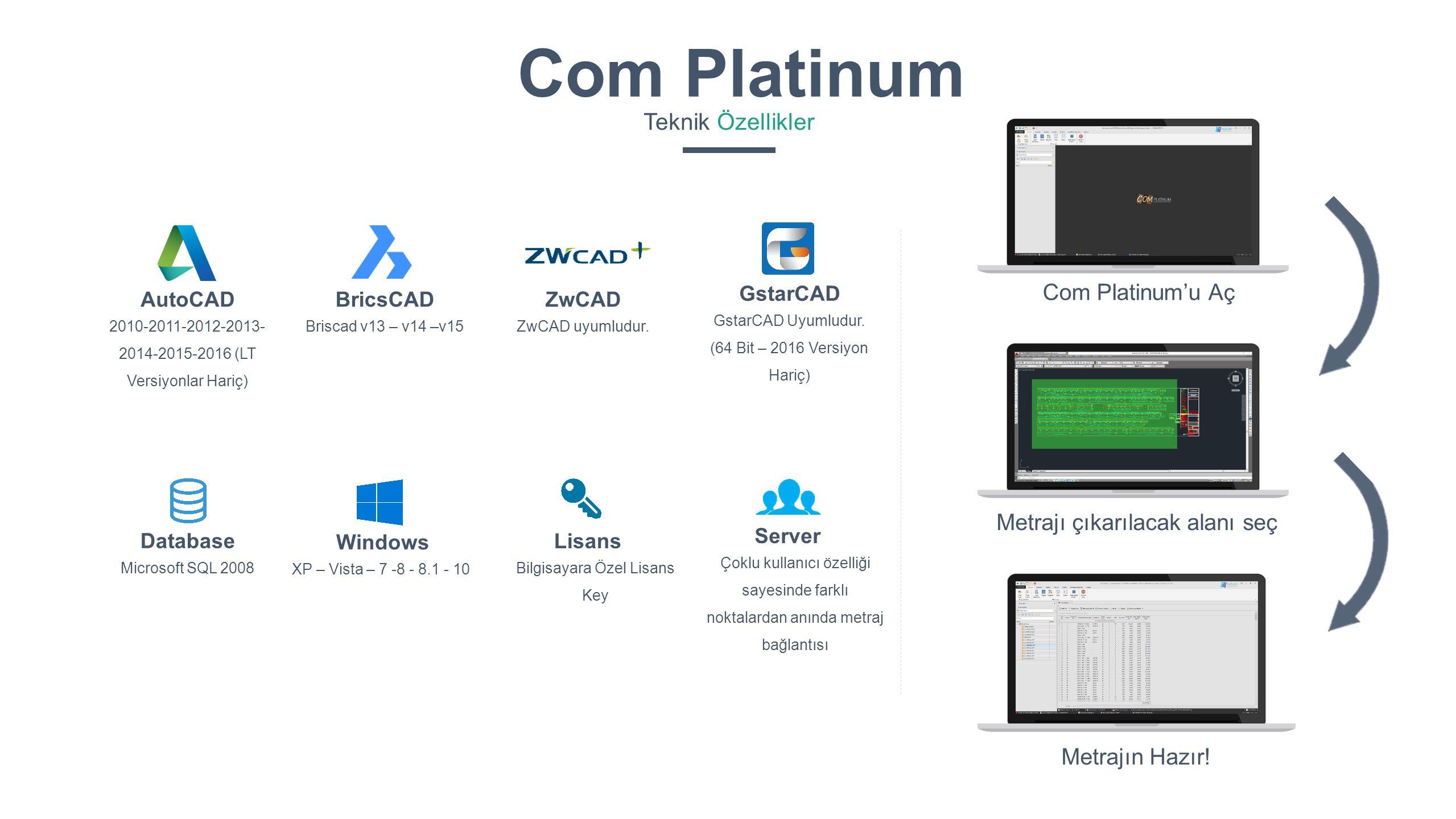 Com Platinum Teknik Özellikler Com Platinum'u Aç