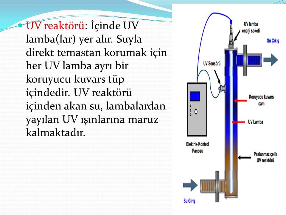 UV reaktörü: İçinde UV lamba(lar) yer alır