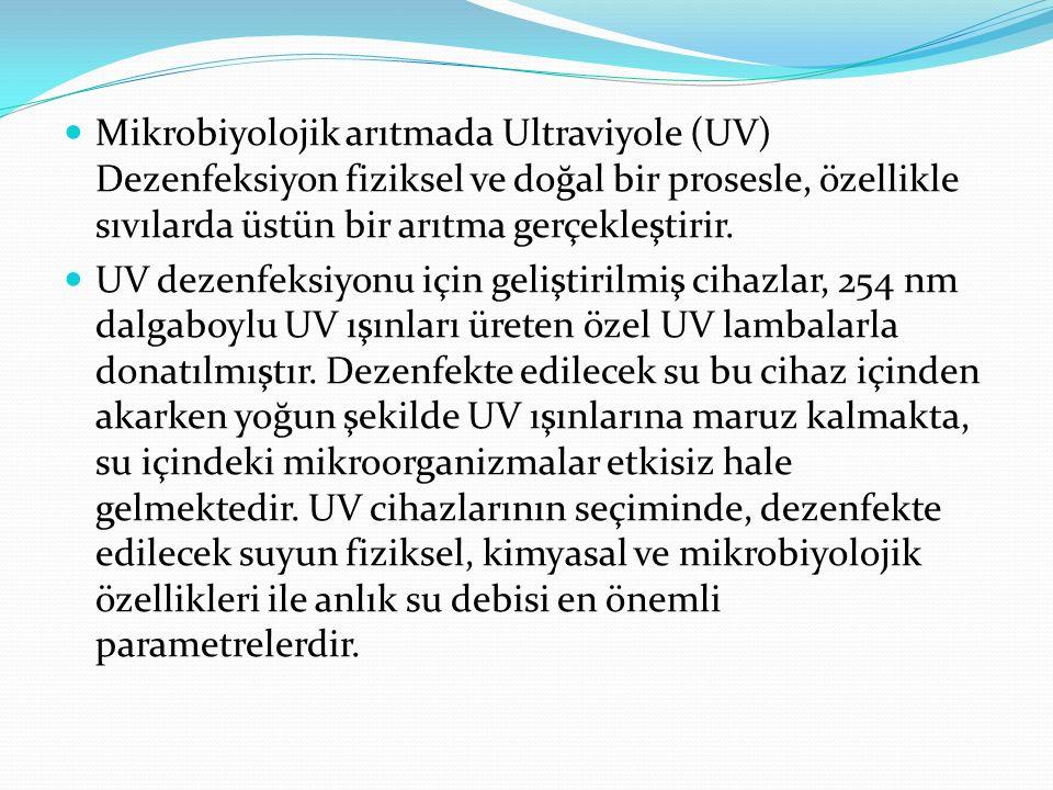 Mikrobiyolojik arıtmada Ultraviyole (UV) Dezenfeksiyon fiziksel ve doğal bir prosesle, özellikle sıvılarda üstün bir arıtma gerçekleştirir.