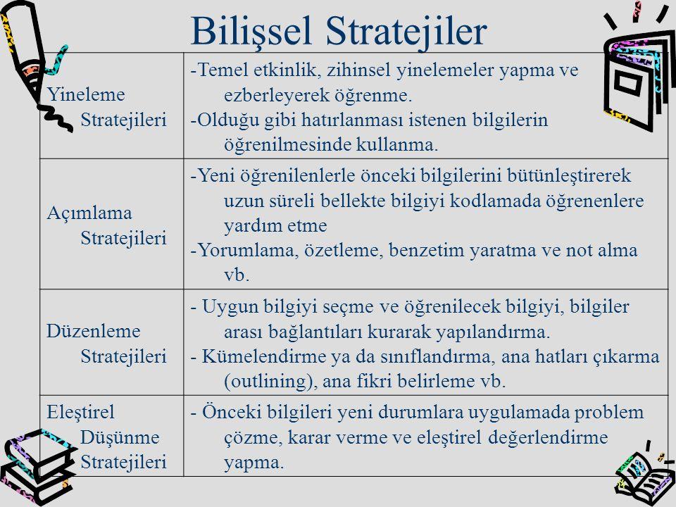 Bilişsel Stratejiler Yineleme Stratejileri