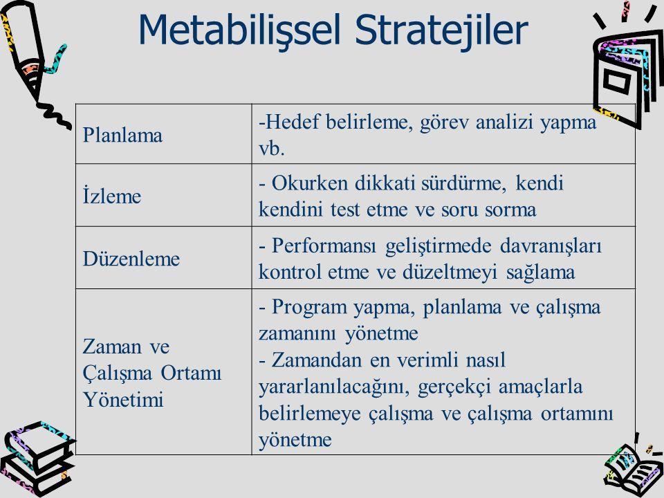 Metabilişsel Stratejiler