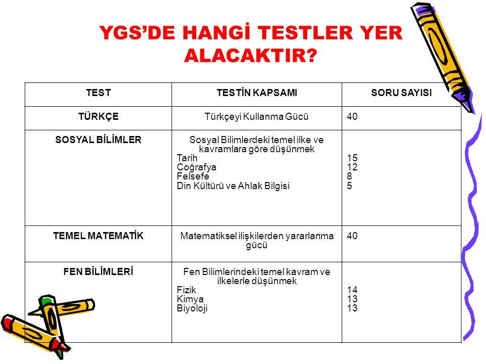 YGS'DE HANGİ TESTLER YER ALACAKTIR