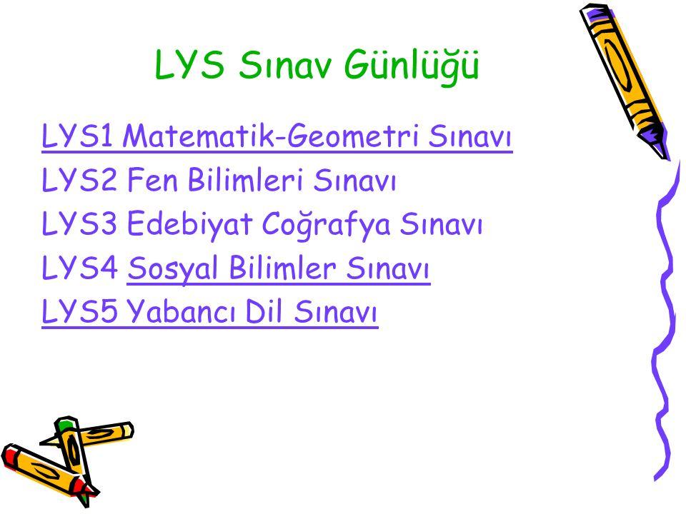 LYS Sınav Günlüğü LYS1 Matematik-Geometri Sınavı
