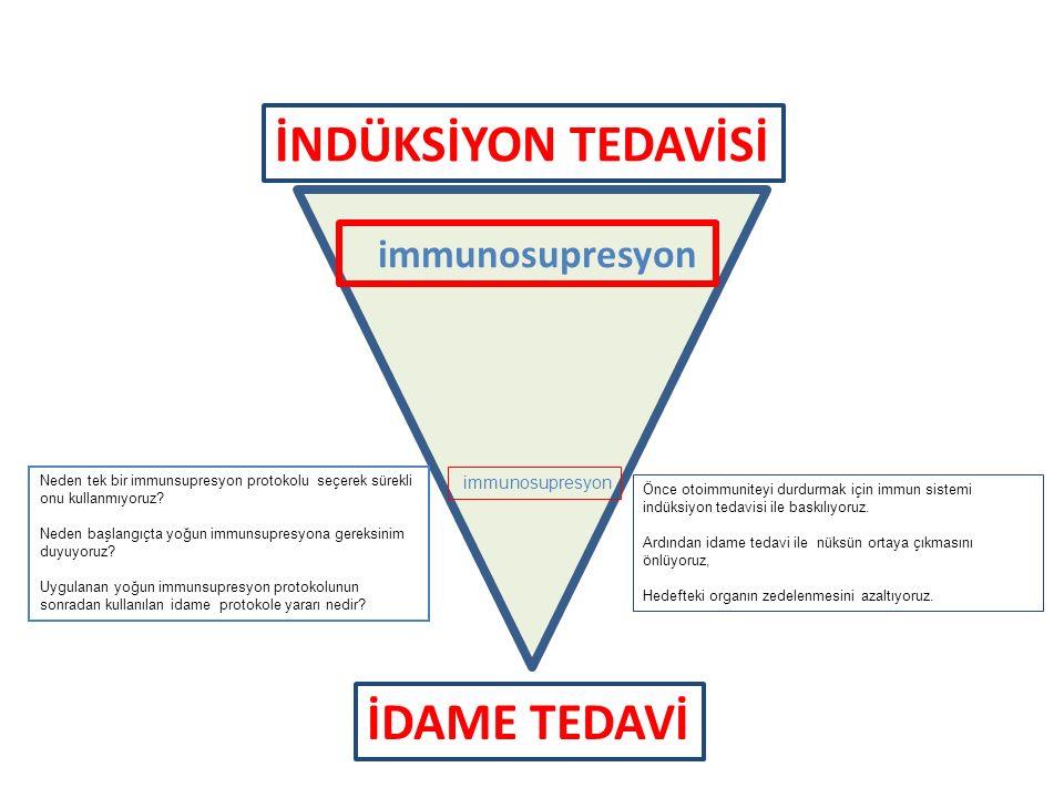İNDÜKSİYON TEDAVİSİ İDAME TEDAVİ immunosupresyon immunosupresyon