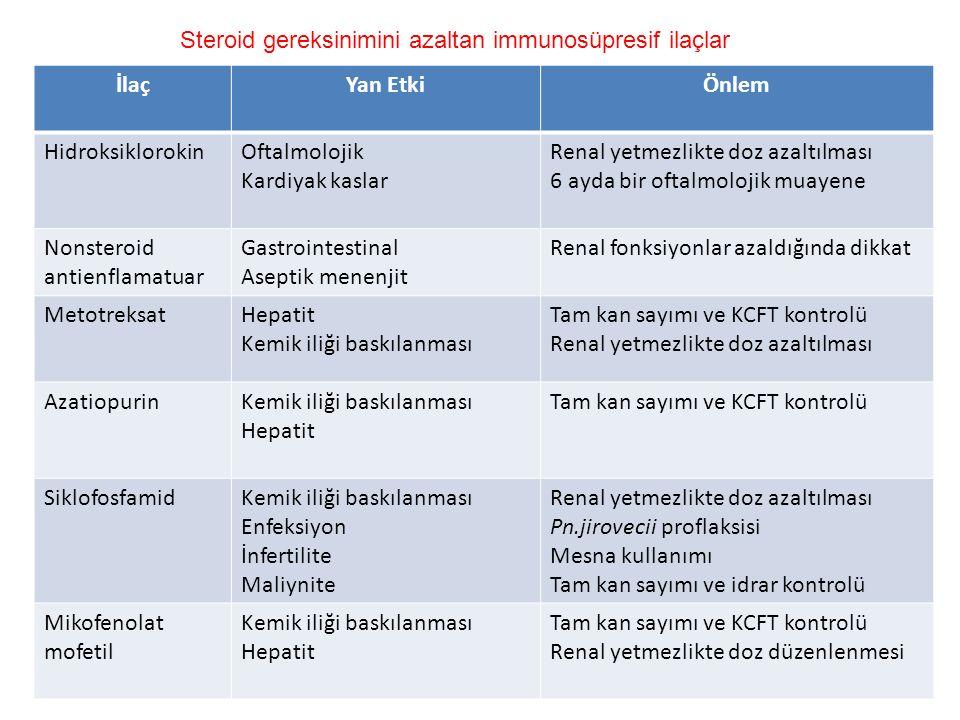 Steroid gereksinimini azaltan immunosüpresif ilaçlar