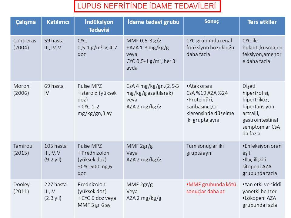 LUPUS NEFRİTİNDE İDAME TEDAVİLERİ