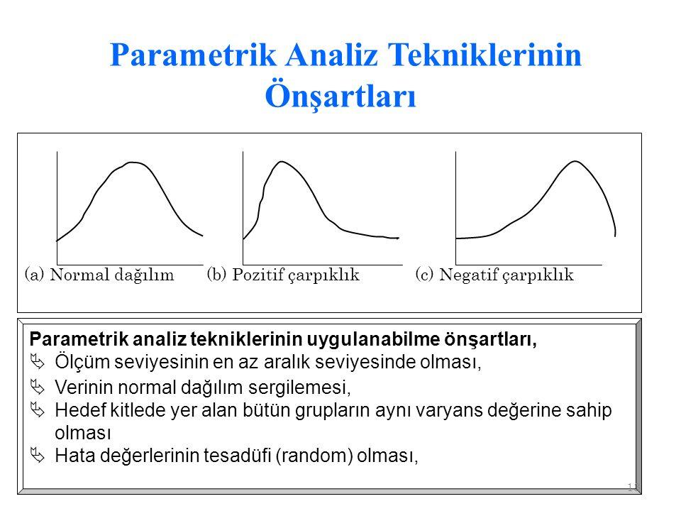 Parametrik Analiz Tekniklerinin Önşartları