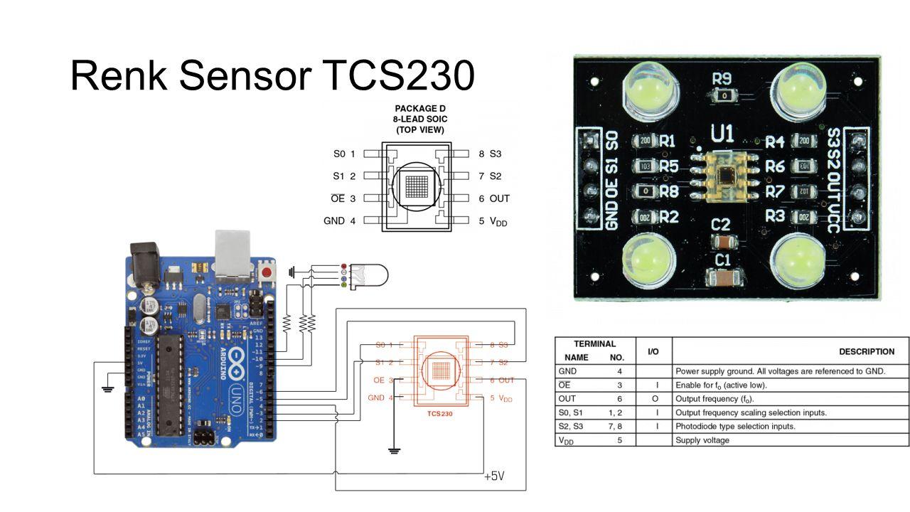 Renk Sensor TCS230
