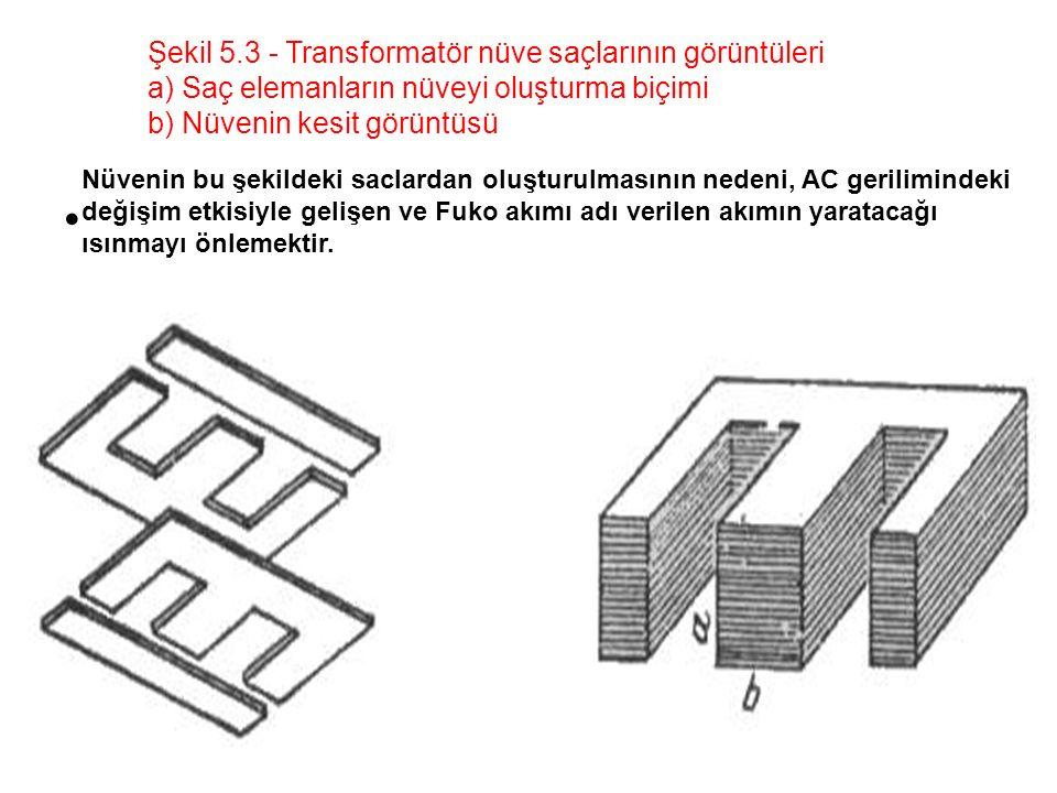 Şekil 5.3 - Transformatör nüve saçlarının görüntüleri a) Saç elemanların nüveyi oluşturma biçimi b) Nüvenin kesit görüntüsü