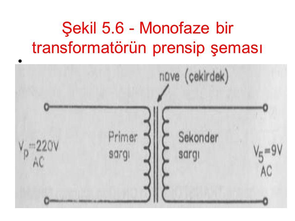 Şekil 5.6 - Monofaze bir transformatörün prensip şeması