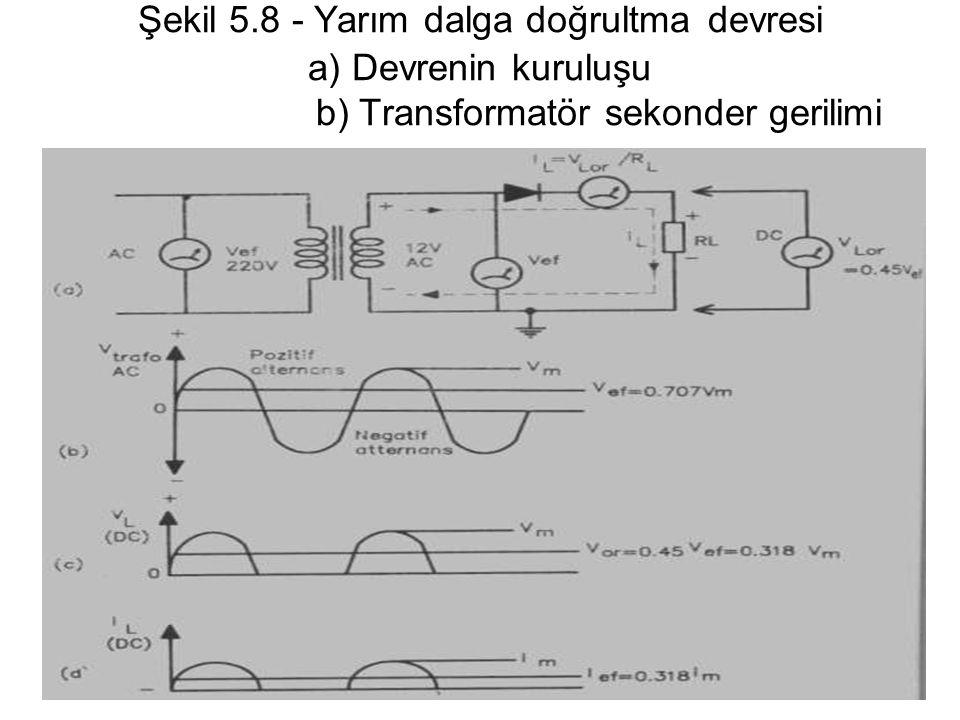 Şekil 5.8 - Yarım dalga doğrultma devresi a) Devrenin kuruluşu b) Transformatör sekonder gerilimi