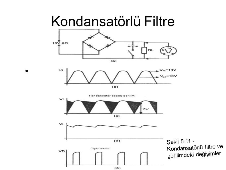Kondansatörlü Filtre ekil Ş Şekil