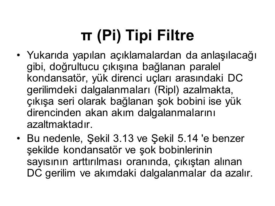 π (Pi) Tipi Filtre