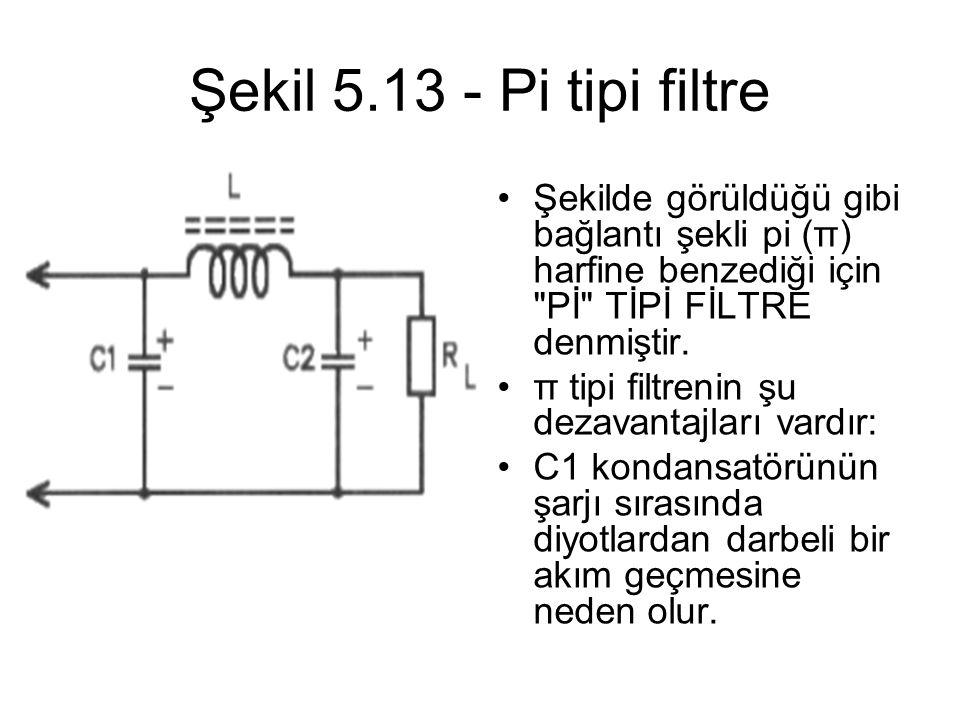 Şekil 5.13 - Pi tipi filtre Şekilde görüldüğü gibi bağlantı şekli pi (π) harfine benzediği için Pİ TİPİ FİLTRE denmiştir.