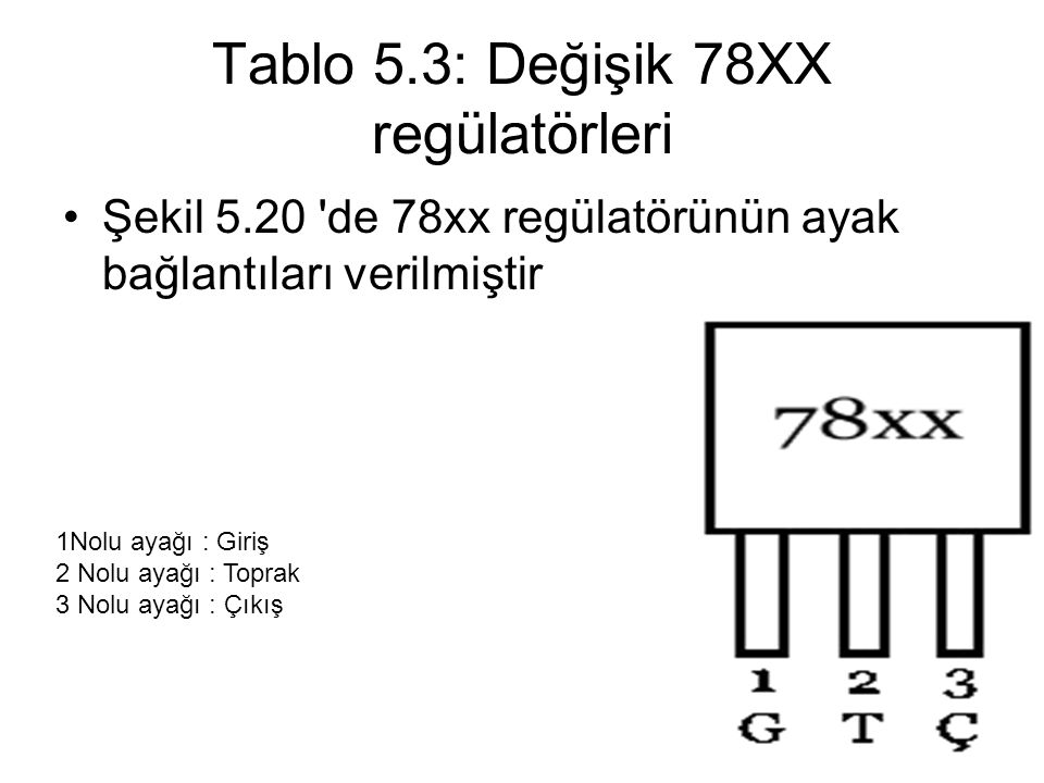 Tablo 5.3: Değişik 78XX regülatörleri