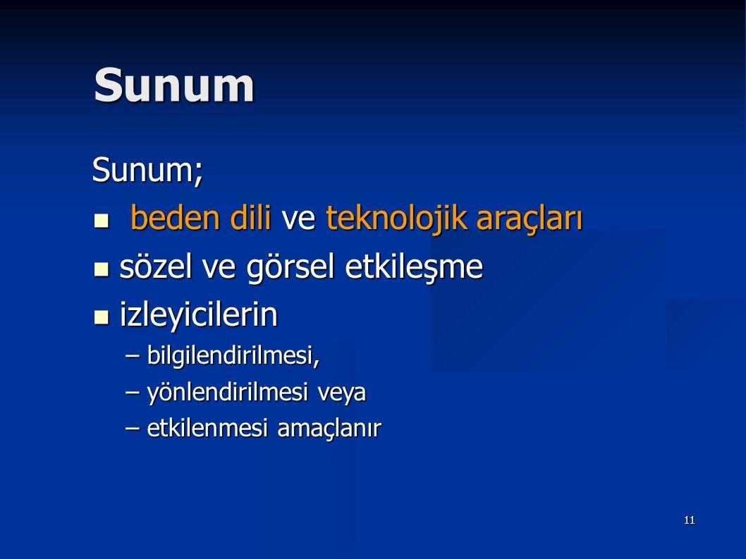 Sunum Sunum; beden dili ve teknolojik araçları