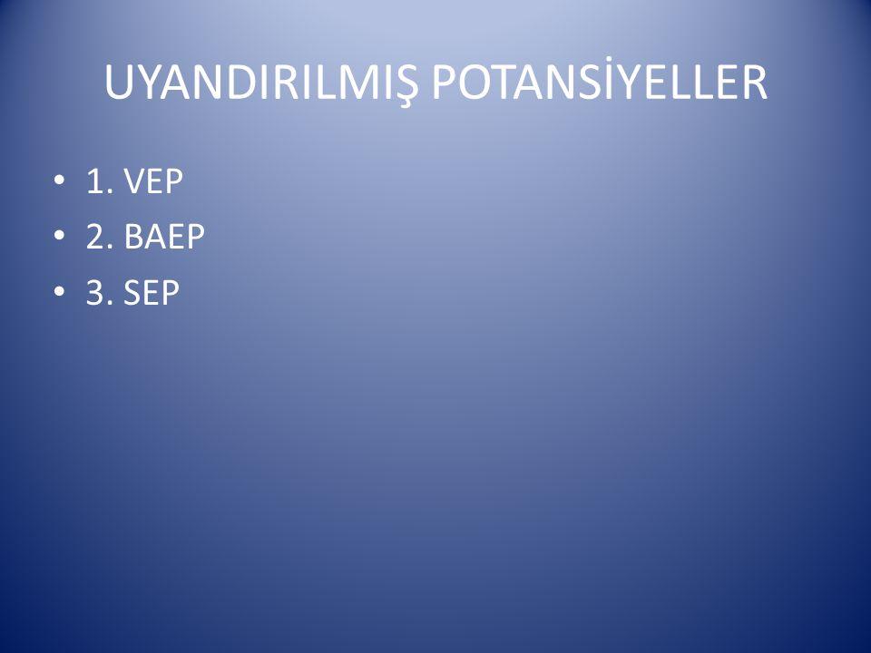 UYANDIRILMIŞ POTANSİYELLER