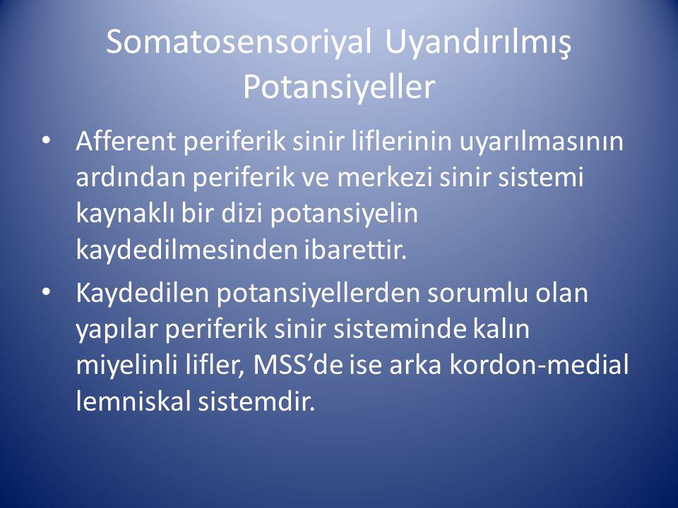 Somatosensoriyal Uyandırılmış Potansiyeller