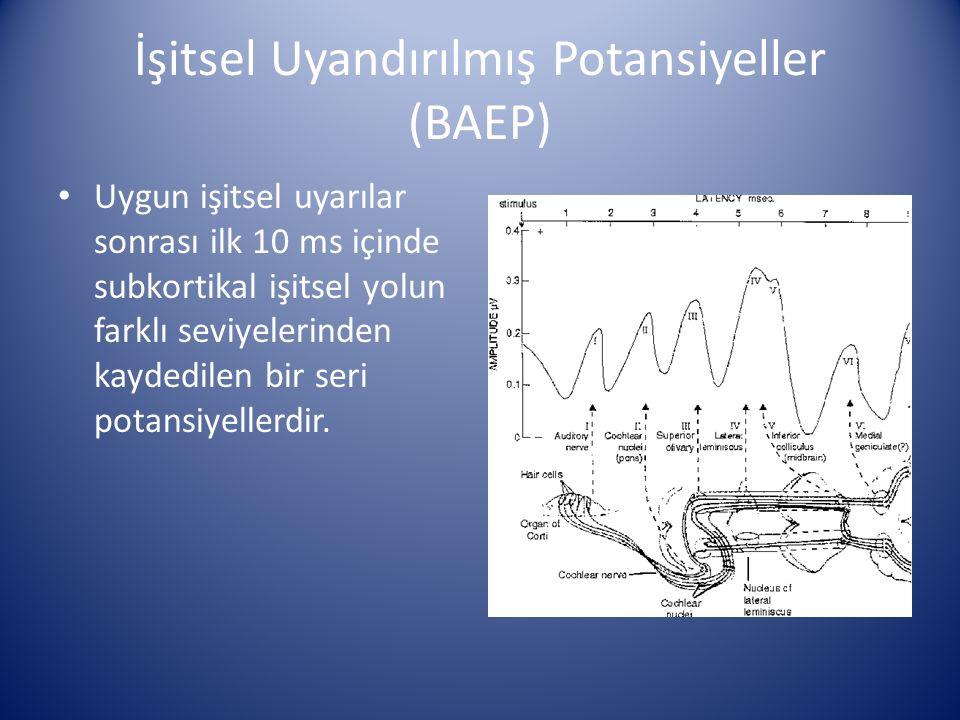 İşitsel Uyandırılmış Potansiyeller (BAEP)