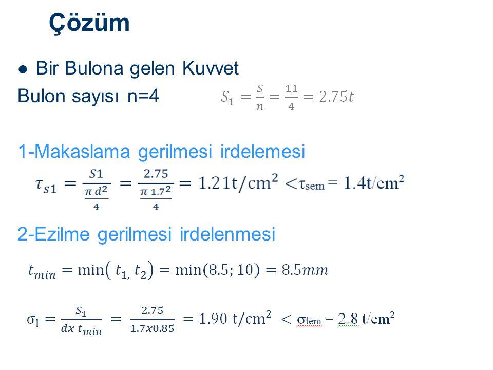 Çözüm Bir Bulona gelen Kuvvet Bulon sayısı n=4