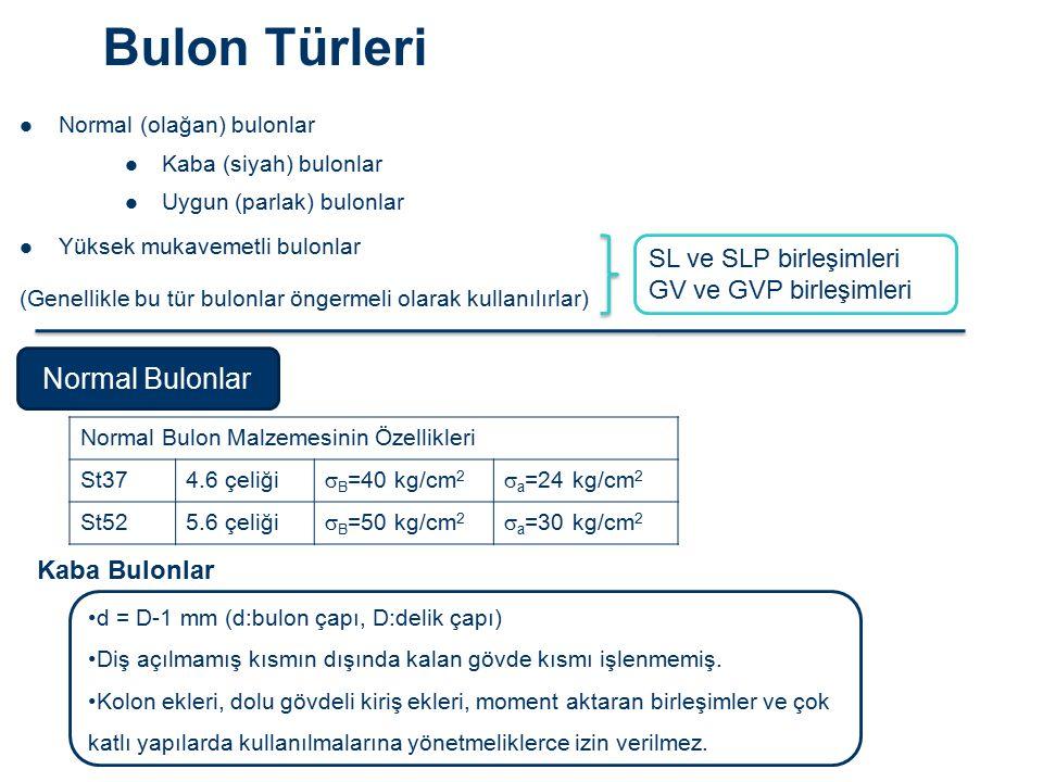 Bulon Türleri Normal Bulonlar SL ve SLP birleşimleri