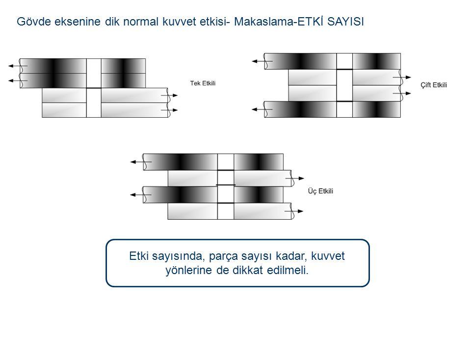 Gövde eksenine dik normal kuvvet etkisi- Makaslama-ETKİ SAYISI