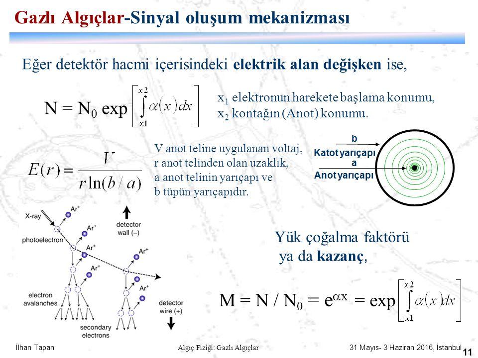 Gazlı Algıçlar-Sinyal oluşum mekanizması
