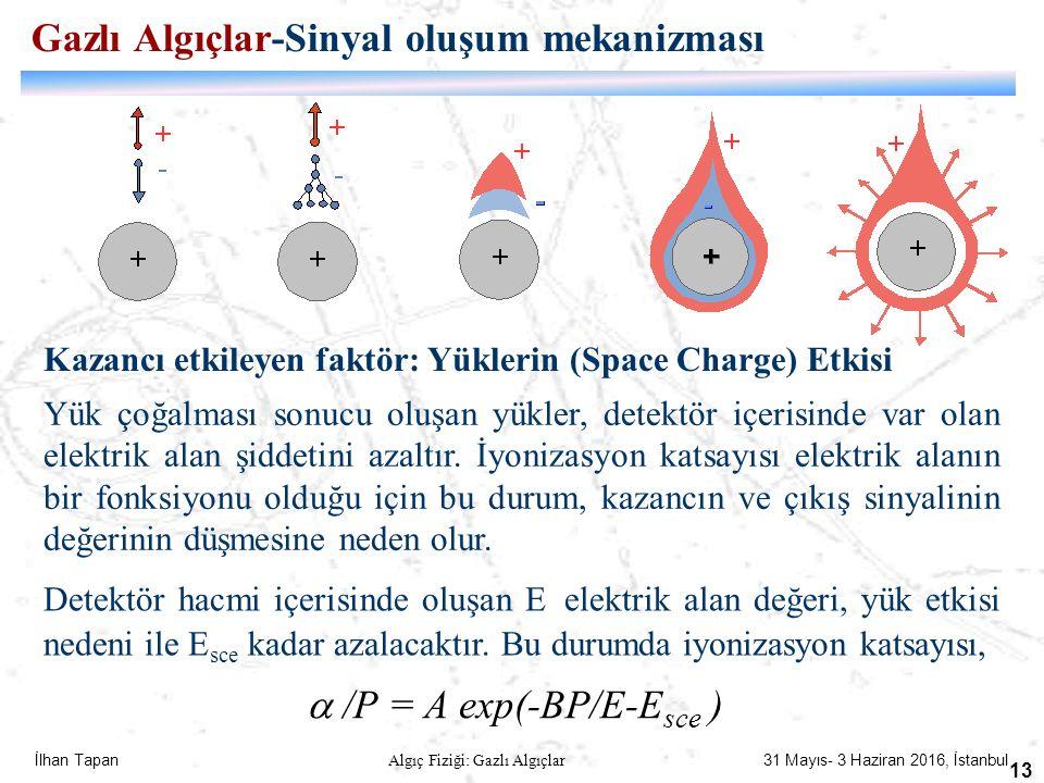  /P = A exp(-BP/E-Esce )