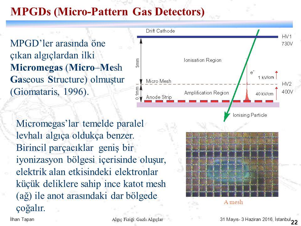 MPGDs (Micro-Pattern Gas Detectors)