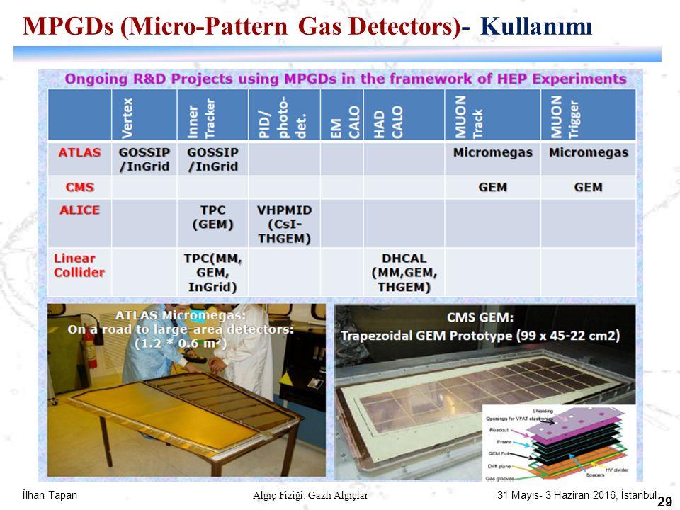 MPGDs (Micro-Pattern Gas Detectors)- Kullanımı