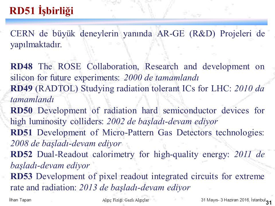 RD51 İşbirliği CERN de büyük deneylerin yanında AR-GE (R&D) Projeleri de yapılmaktadır.