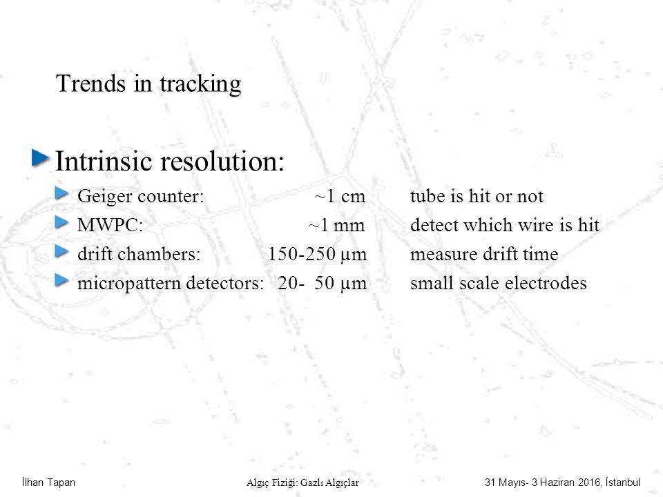 Intrinsic resolution:
