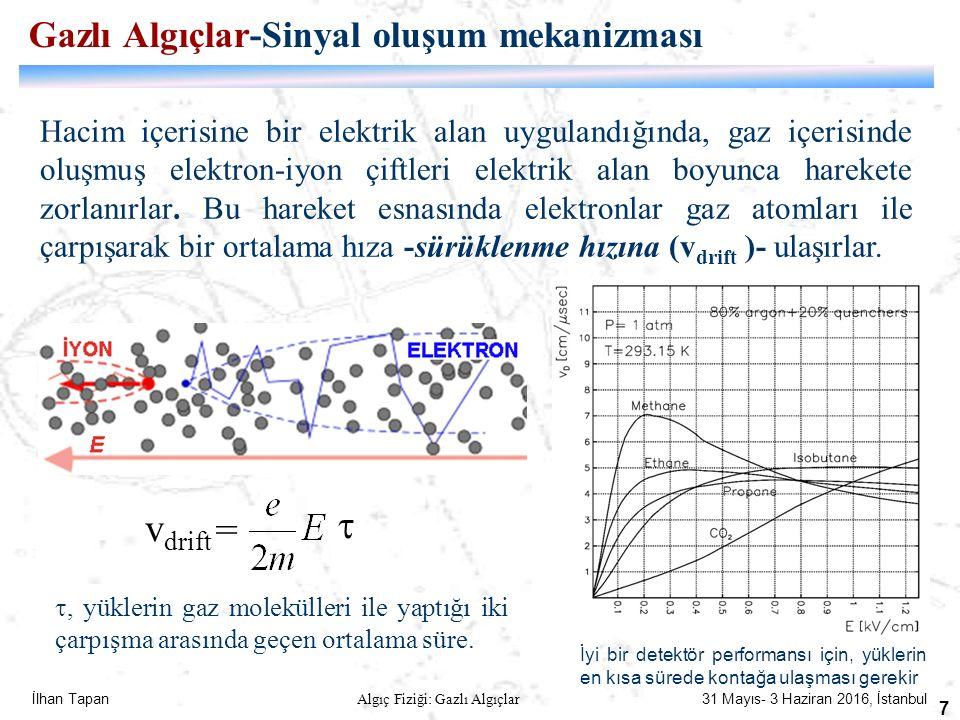  vdrift = Gazlı Algıçlar-Sinyal oluşum mekanizması