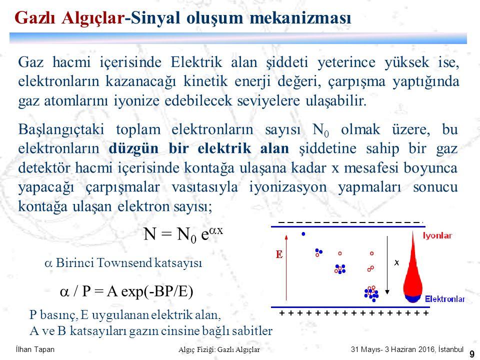 N = N0 ex Gazlı Algıçlar-Sinyal oluşum mekanizması